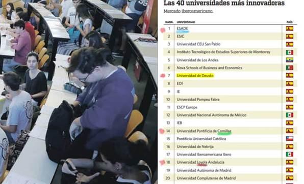 universidades más innovadoras esade deusto comillas loyola